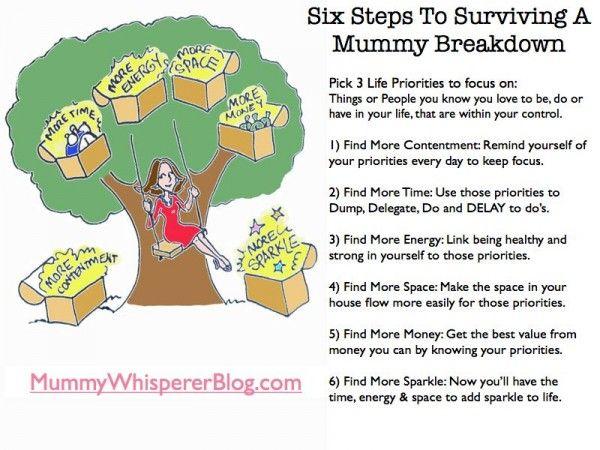blog crucial steps minimize drama your life