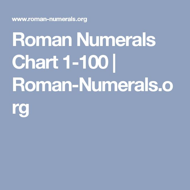 Roman Numerals Chart 1-100   Roman-Numerals.org