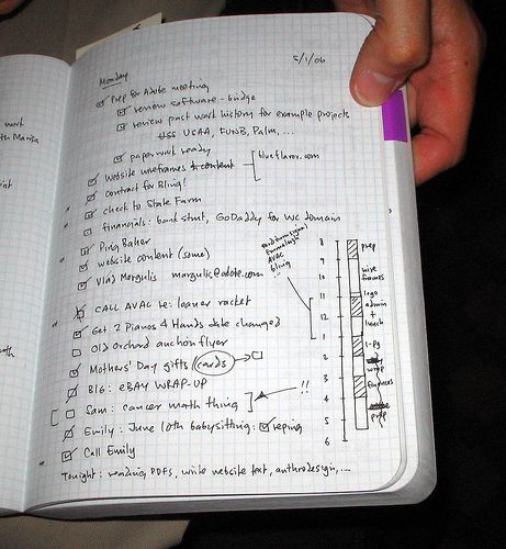 [Bullet Journal] UPDATED LINK! The GSD (Get Sh-t Done -- my apologies if I offended you, that's the actual name of the system), devised by Bill Westerman may be considered a simpler precursor of the Bullet Journal. My favorite part, and the one that I'll be adding to my Bullet Journal is the Time Ladder, to keep track of where your time does go.