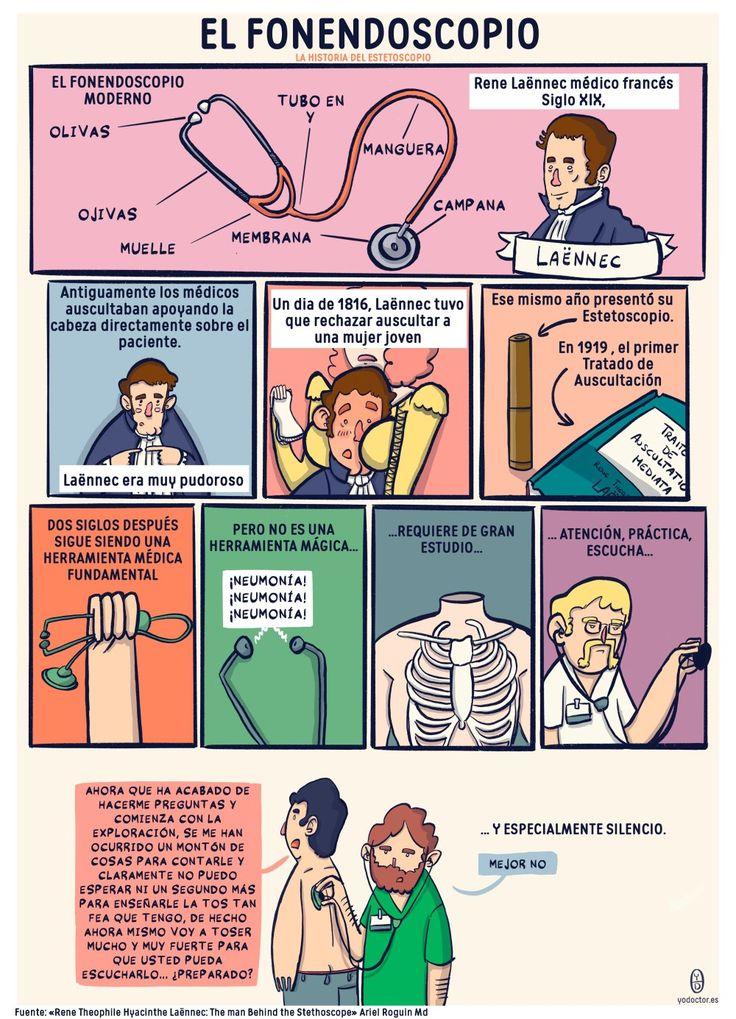 #Salud La historia del fonendoscopio (estetoscopio). Vía Yo Doctor.