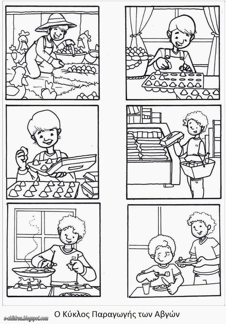 Logische volgorde eieren voor kleuters