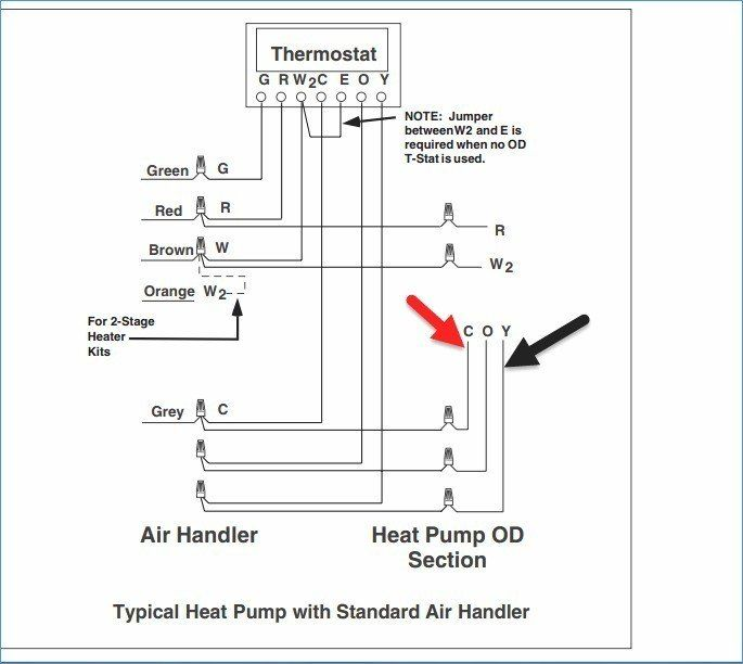 28 Awesome Diy Heat Pump Concept In 2020 Trane Heat Pump