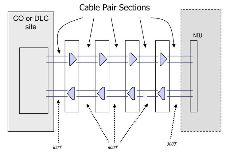 t1 phone wiring diagrams 211 best telecom images on pinterest   phone, telephone ...