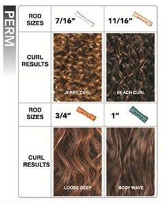 Body wave perm before and after pictures google search hair body wave perm before and after pictures google search hair pinterest body wave perm wave perm and perm urmus Images