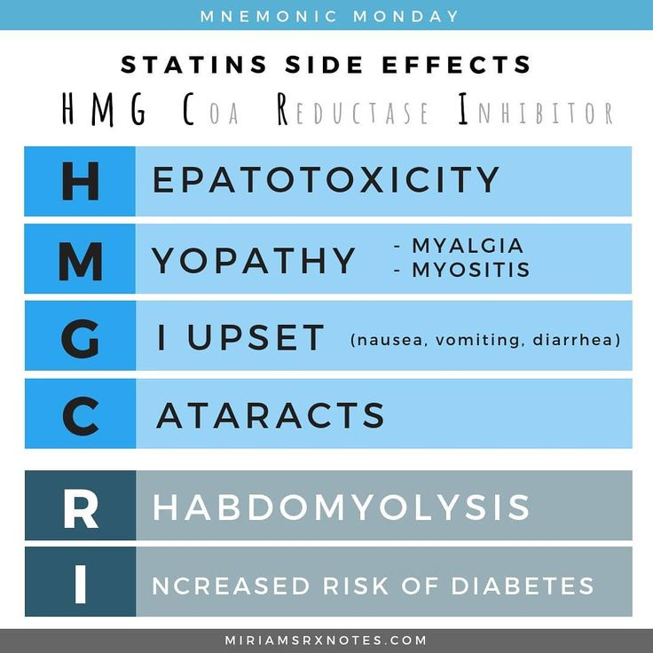MNEMONIC MONDAY: Statins Side Effects.Statins Are A