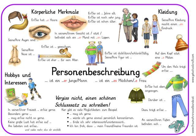 Placemat Person description – fraumohrsrasselbandes Website!