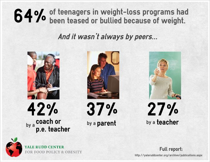 stigma obesity The social consequences of being overweight and obese are serious and  pervasive overweight and obese individuals are often targets of bias and stigma,  and.