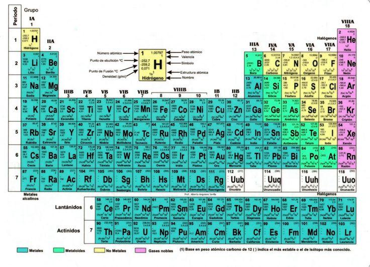 Tabla_periodica12.jpg