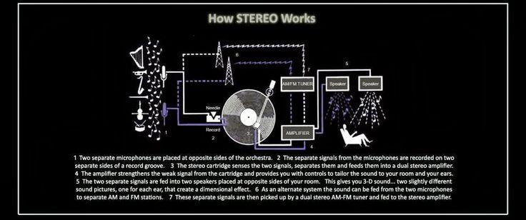 stereonomono: RCF AF 6070