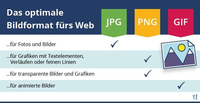 JPG, PNG oder GIF? - Welche Bildformate eignen sich am besten für welche Webanwendung?