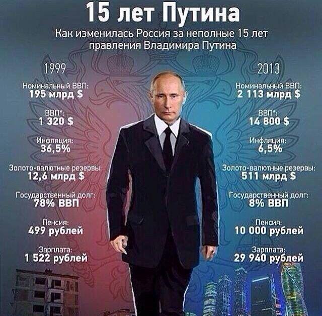Лучший президент в мире. Владимир Владимарович Путин!  The best!