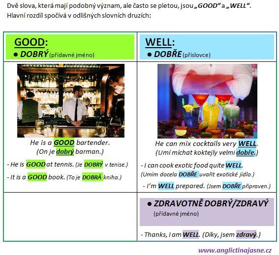 """Jaký je v angličtině rozdíl mezi """"GOOD"""" a """"WELL""""?"""