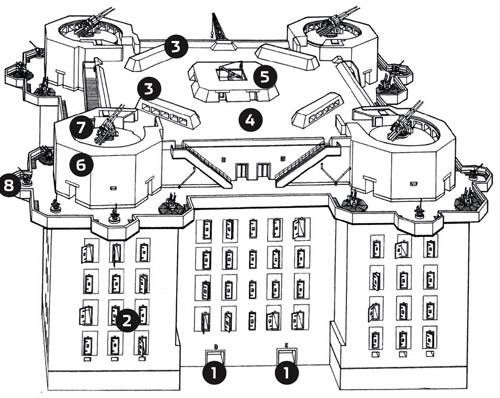 Зенитные башни люфтваффе — Фотографии из прошлого