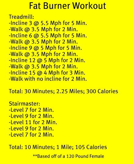You will burn 400 calories in 40 minutes.: Individual Weights, Treadmills Workout, Facts, Interval Workout, Burner Workout, 40 Minute, Fitness Workout Health, Burning 400, 400 Calories