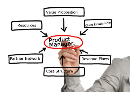 Best Product Management Images On   Business