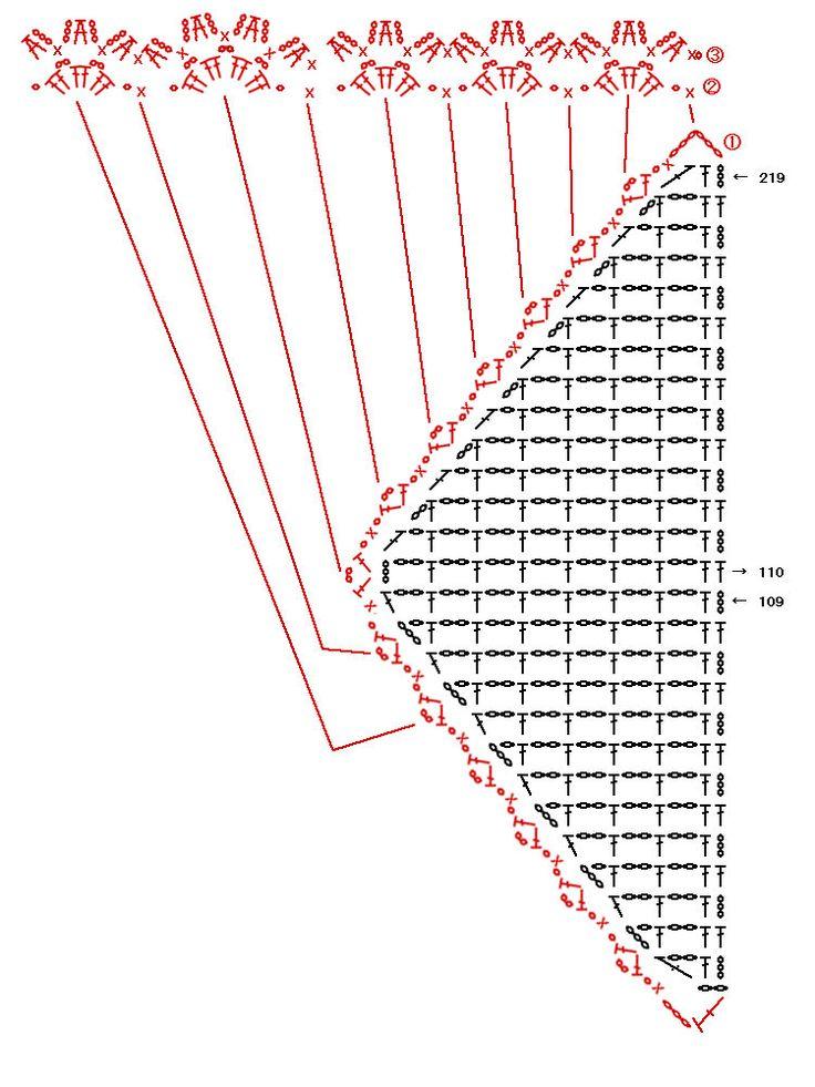 三角ストールの編み図が書けました^^三角形の底辺が長くなるので、ストール風に首に巻くこともできます。鎖2目の方眼編みで編んでいるので、そんなに重くもなく、コットンなので着け心地もよくていいです^^もうちょっと縁編みを豪華