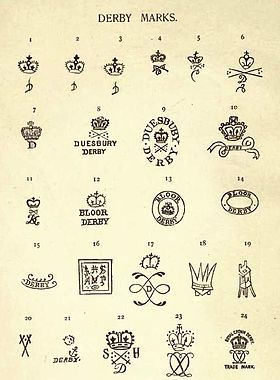 Antique Pottery Makers' Marks | Derby Porcelain - Wikipedia, the free encyclopedia