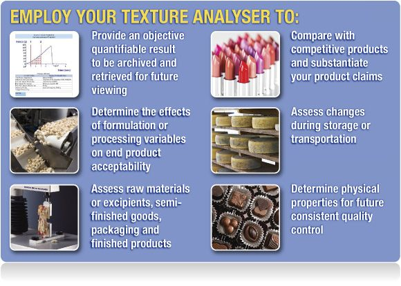 Employ your Texture Analyser to...