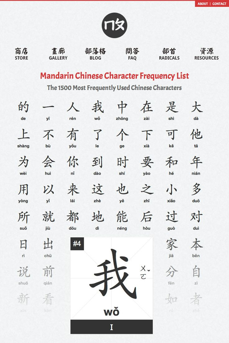 The 1500 most frequently used Chinese characters. Mandarin Chinese character frequency list.