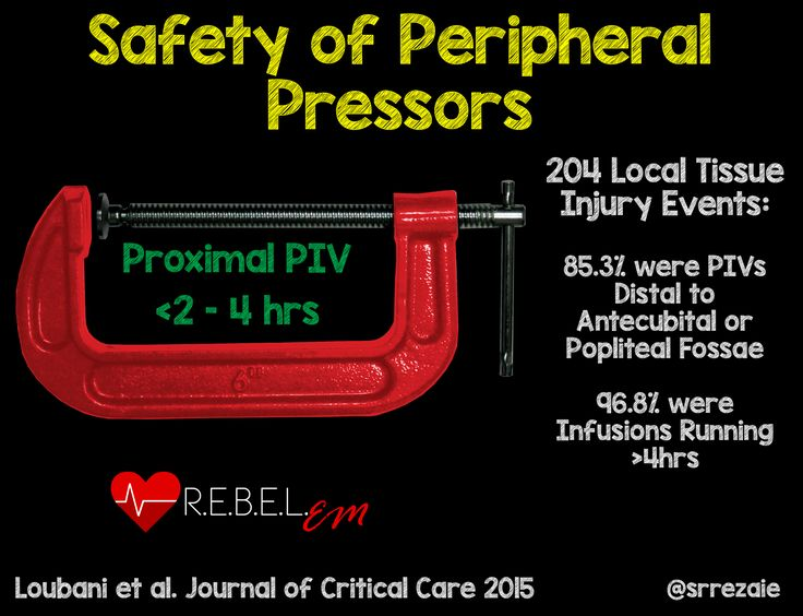 Safety of Peripheral Pressors