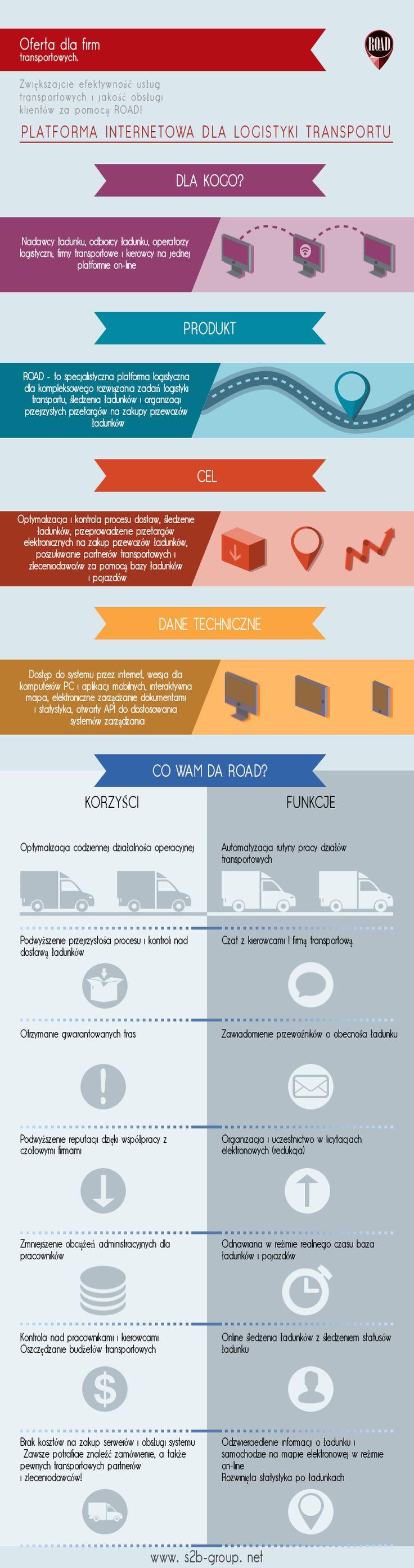 ROAD: Platforma Internetowa dla logistyki transportu. Propozycja dla FIRM TRANSPORTOWYCH. #logistics #supplychain #scm #s2bgroup #road #TMS