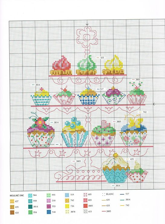 Douceurs & gourmandises au point de croix by Véronique Enginger http://www.ibuyla.com/Product/8979183315/Foreign_cross-stitch_embroidered_drawings-kitchen-douceur_et_Gourmandise_beautiful_cake_145p/ (USD4.52)