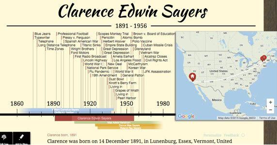 Timeline from HistoryLine website