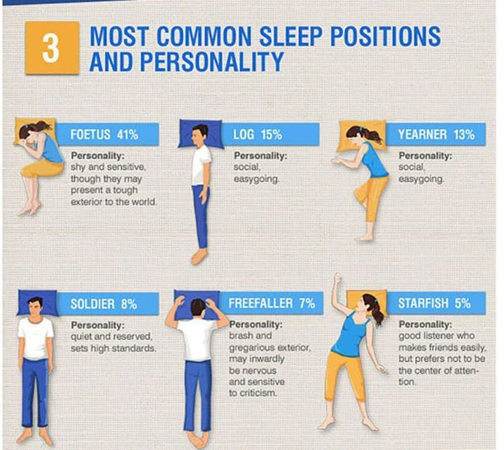 What Does Your Sleeping Position Say About You.What Does Your Sleep Position Say About Your Personality