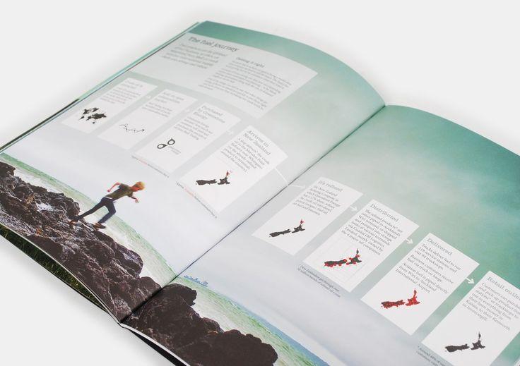 Nice, clean catalog design spread