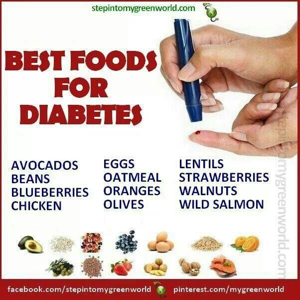 Brst Foods For Diabetes