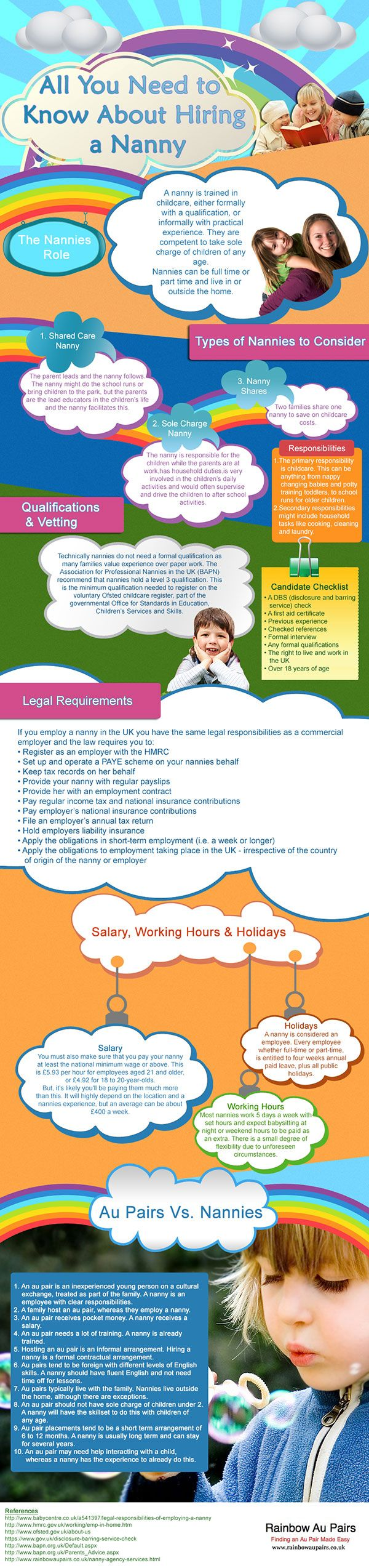 Are you looking for nannies to hire
