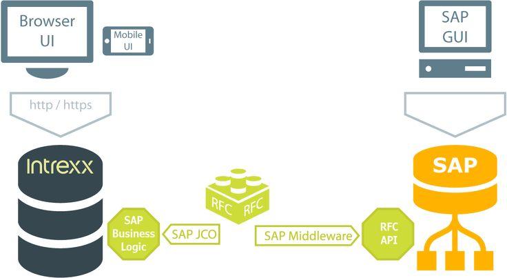 Optionen interaktive maklerprogramme bild 10