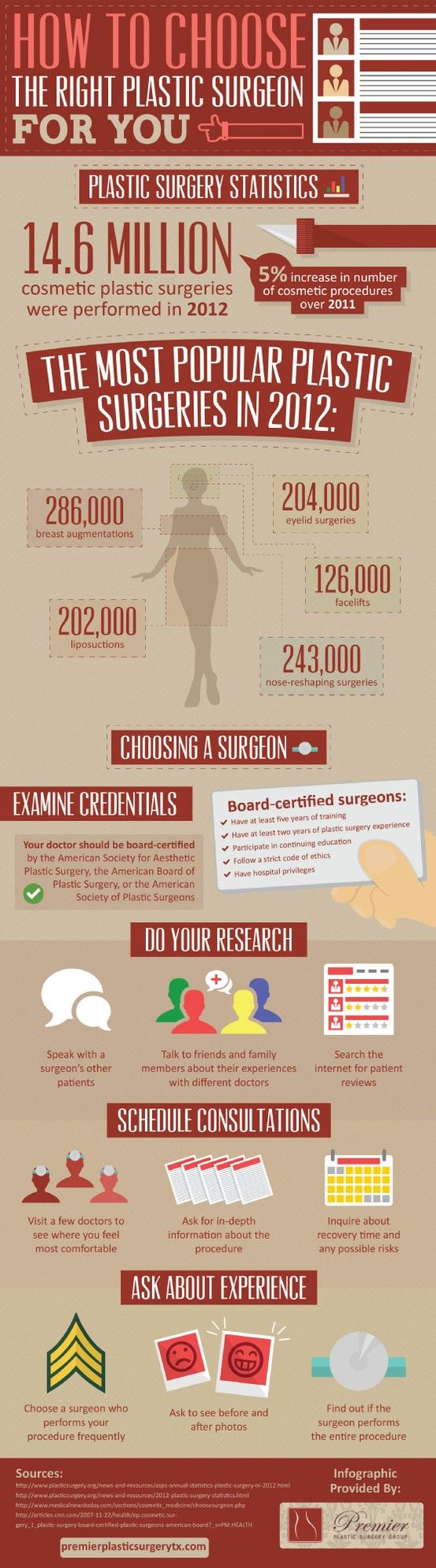 The doctor you choose to perform your plastic surgery procedure should be certified by the American Society for Aesthetic Plastic Surgery, the American Board of Plastic Surgery, or the American Society of Plastic Surgeons. This infographic explains what it means to be a board-certified surgeon. Source: http://www.premierplasticsurgerytx.com/669627/2013/03/25/how-to-choose-the-right-plastic-surgeon-for-you-infographic-.html