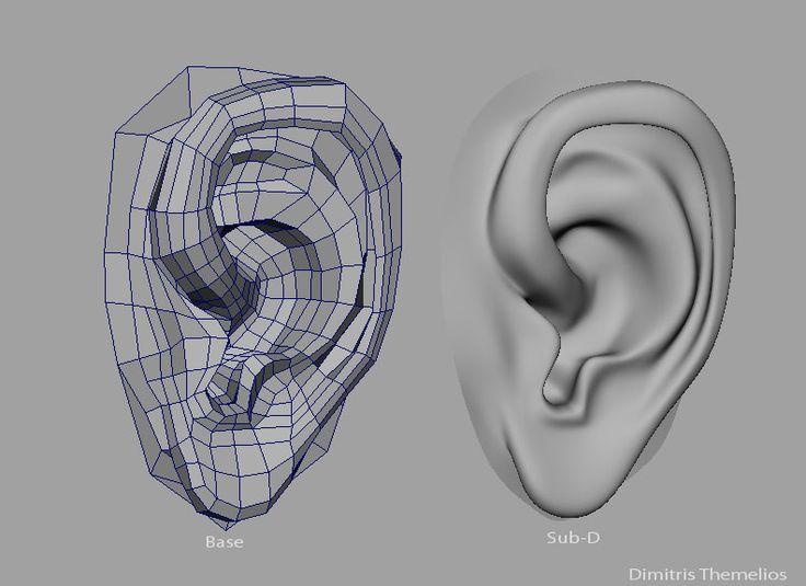ear topology
