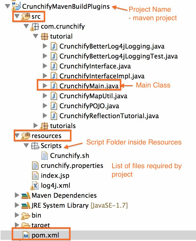 Build Create Executable using Maven Plugins