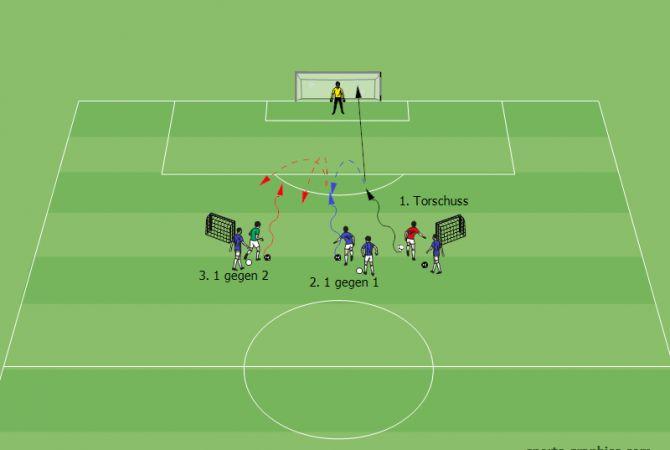 Trainingseinheiten Fussball