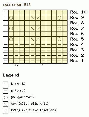 Lace pattern chart #15