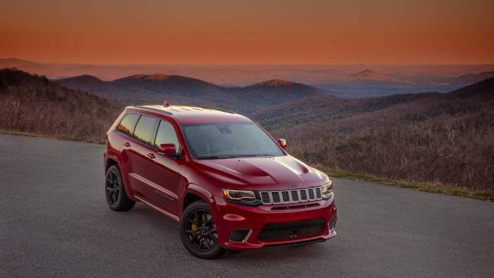 2018 Jeep Grand Cherokee Review, Price, Specs