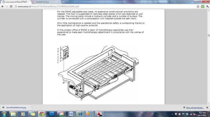 water thesis pdf
