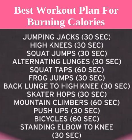 Best Workout Plan For Burning Calories