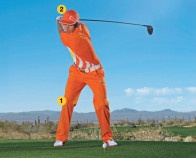 Golf: Bayer Performing, Golf Sports But, Favorite Athletic, Ricky Fowler, Personal Training, Performing Institut, Favorite People, Personalized Training