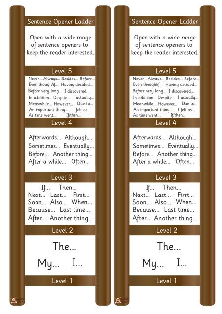 Teacher's Pet Displays » Mini Sentence Opener Ladder » FREE downloadable EYFS, KS1, KS2 classroom display and teaching aid resources » A Sparklebox alternative