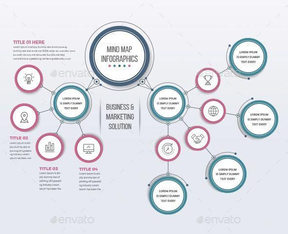 Infographicsfordummiespdf Post 7420413554 Infographicsdesign In 2020 Mind Map Template Mind Map Design Infographic Map