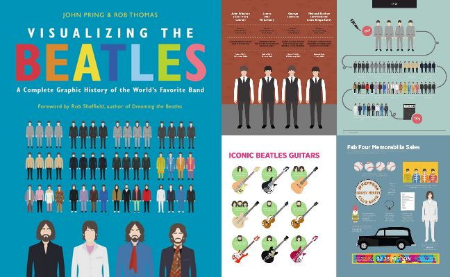 #NEW #BOOK:VISUALIZING #THEBEATLES:A COMPLETE GRAPHIC HISTORY OF THE WORLD'S FAVORITE BAND (Hardcover-the book will be released on May 1,2018)by John Pring and Rob Thomas. PRE-ORDER HERE!: https://www.amazon.com/gp/product/0062790986?ie=UTF8&tag=bm05b-20&camp=1789&linkCode=xm2&creativeASIN=0062790986 MORE ITEMS HERE: https://www.amazon.com/shop/beatlesmagazine