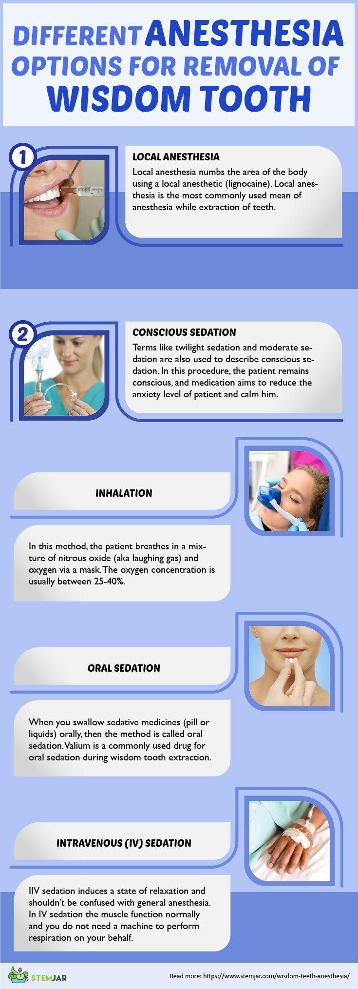 WhatIsThePurposeOfOralCare in 2020 Tooth extraction