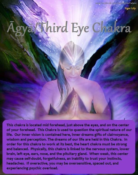 Chakra Energy - Third Eye