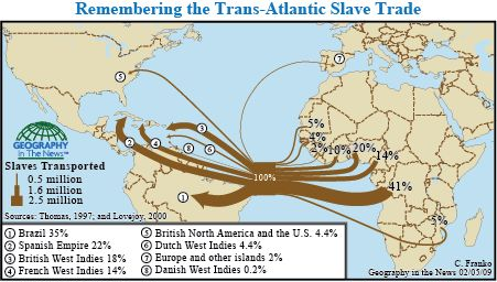 Riches & Misery: The Consequences Of The Atlantic Slave Trade