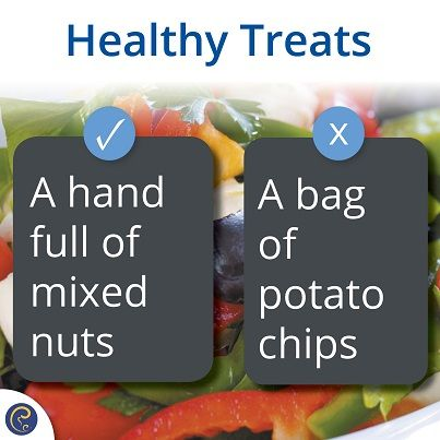 #healthysnack idea for work, at home or even when you're out and about