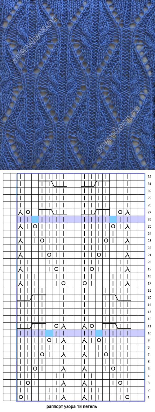 узор 159 косы с ажурным узором| каталог вязаных спицами узоров