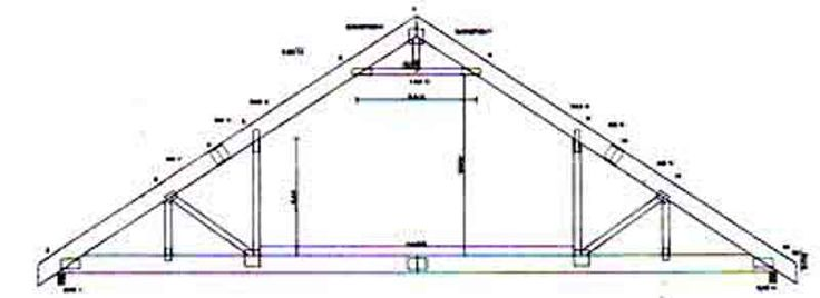 Basic Garage Framing Attic Trusses Garages Behm